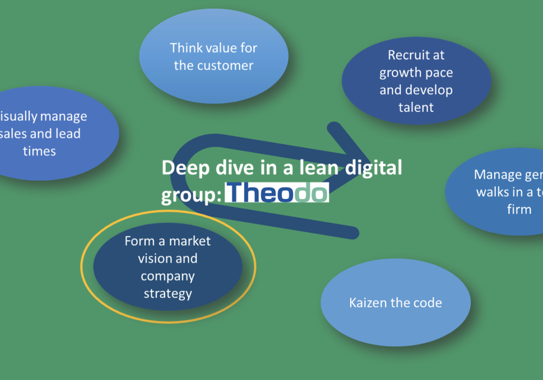 Theodo-CEO-on-lean-informing-strategy-and-vision-1536x768